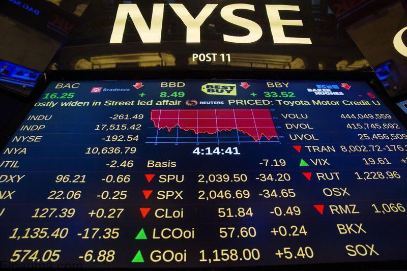 ارتفاع مؤشر الخوف في البورصة الأمريكية