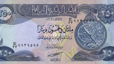 Photo of استقرار سعر الدولار مقابل الدينار العراقي