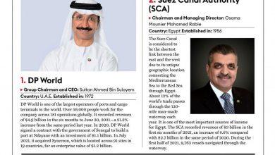 Photo of هيئة قناة السويس في المركز الثاني بين أكبر 10 شركات لوجستية بالشرق الأوسط